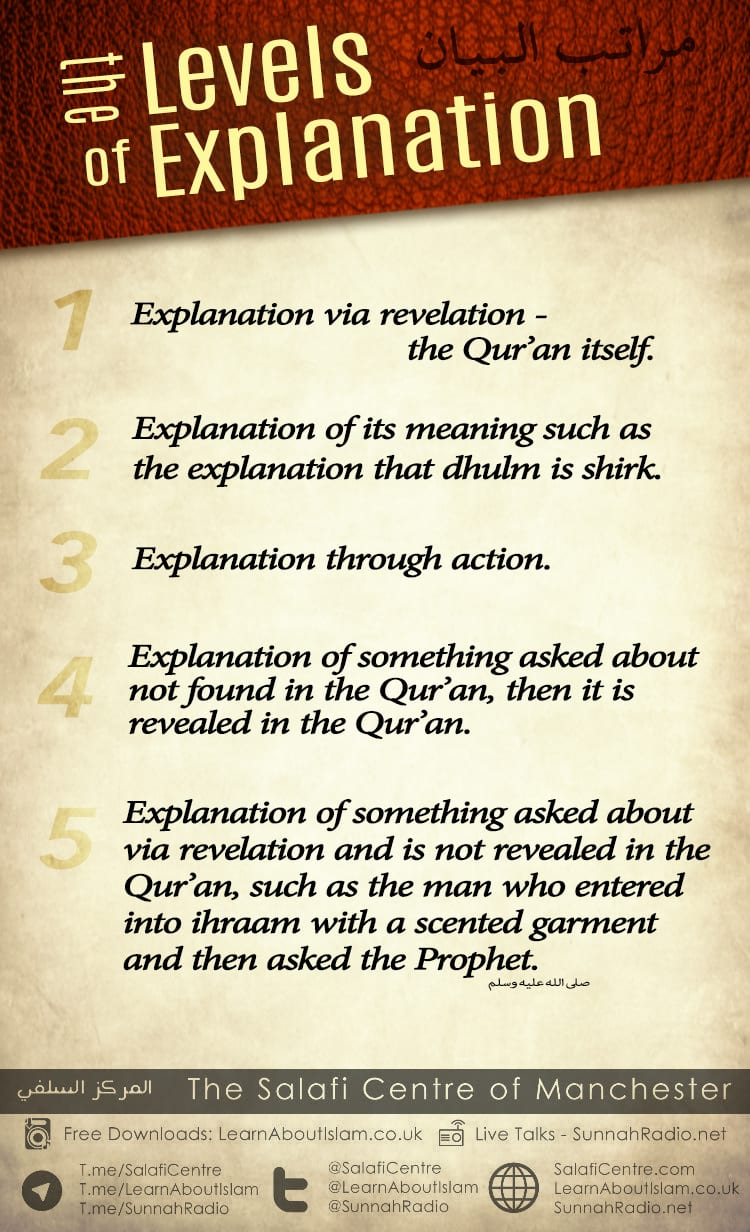 The Levels of Explanation (Bayaan) – Ibn 'Uthaymeen from Ibnul-Qayyim