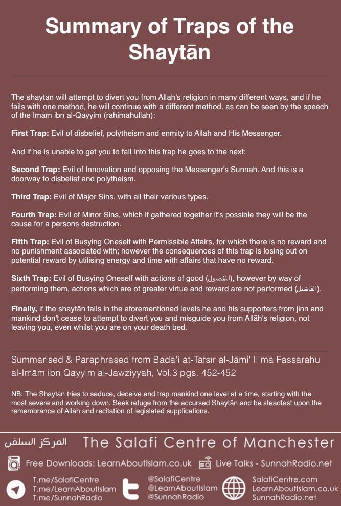 Summary of Traps of the Shaytān – Ibn al-Qayyim
