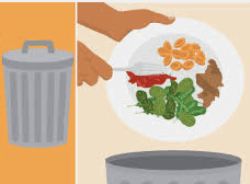 Muslims Spend, Eat And Drink From Allaah's Rizq, But Must Be Mindful of Wasteful Behaviour
